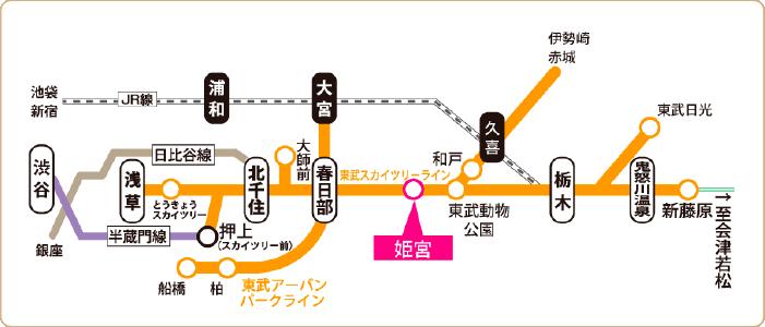 宮代さんぽ ~姫宮駅でぶらり編~ 地図