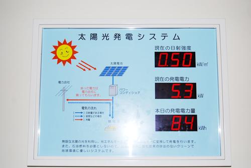 太陽光発電表示板